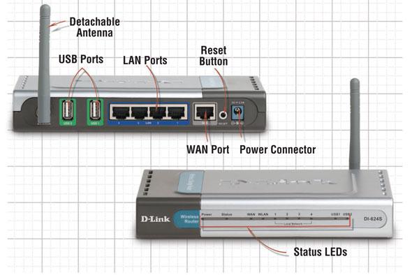 Consigli per gli acquisti router ethernet wifi senza - Porta wan router ...